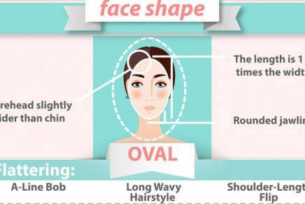 Choose a haircut that suits your face shape