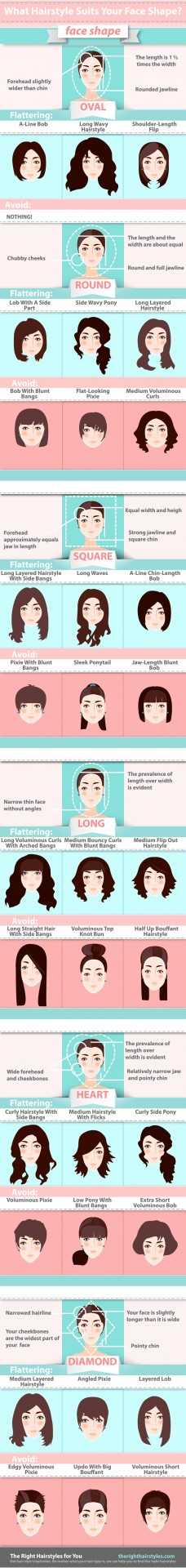infographic on how to choose hairstyle according to face shape