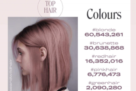 Top Social Media Tags for Hair Trends